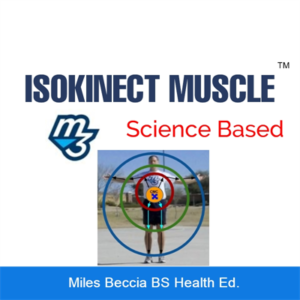 miles beccia science based isokinect muscle system The M3 Muscle Finder Method