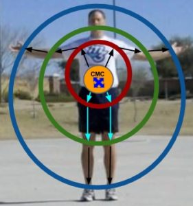 Isokinect Muscle System Intro